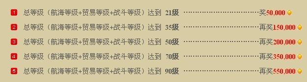 PC蛋蛋_久玩网航海之王(S1_人山人海)正式上线啦,体验可获得130万金蛋!