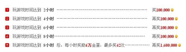 PC蛋蛋28-体验大玩家棋牌游戏,可获得208万金蛋!