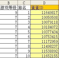 """【PC蛋蛋9.20更新】九维天策""""绿色服2区""""冲级大奖排名名单,请蛋友们关注!"""